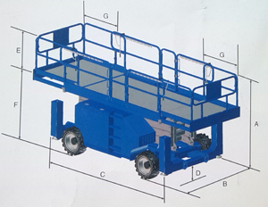 Electric Scissor Lifts for Sale